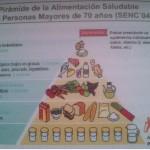 Piramide nutricional mayores 70 años SENC'04