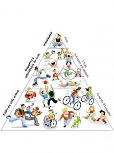 piramide ejercicio