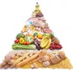 piramide_alimentacion